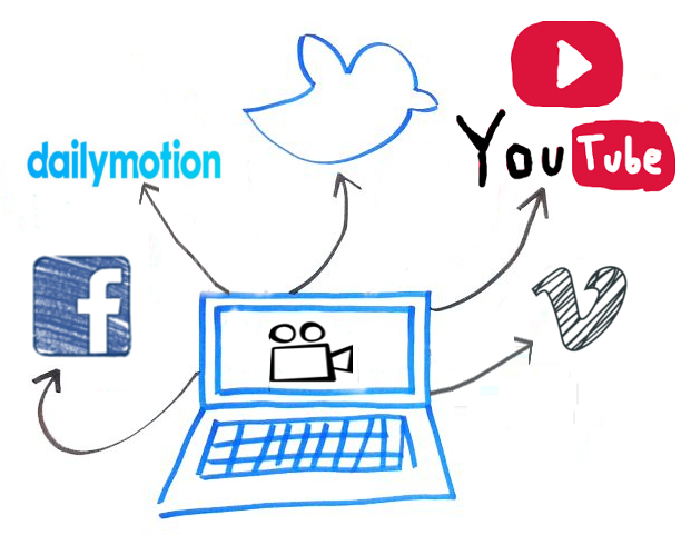 upload your video to many social networks only once